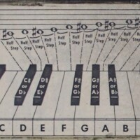 Piano with Musical Notes